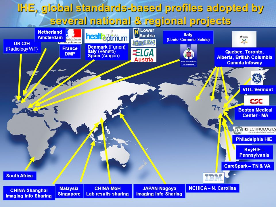 19 IHE, global standards-based profiles adopted by several national & regional projects Quebec, Toronto, Alberta, British Columbia Canada Infoway Denmark (Funen) Italy (Veneto) Spain (Aragon) NCHICA – N.