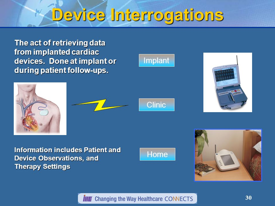 30 Device Interrogations Implant Clinic Home The act of retrieving data from implanted cardiac devices. Done at implant or during patient follow-ups.