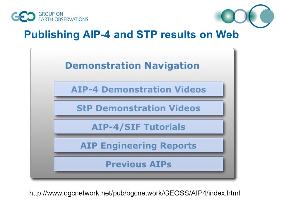 Publishing AIP-4 and STP results on Web http://www.ogcnetwork.net/pub/ogcnetwork/GEOSS/AIP4/index.html