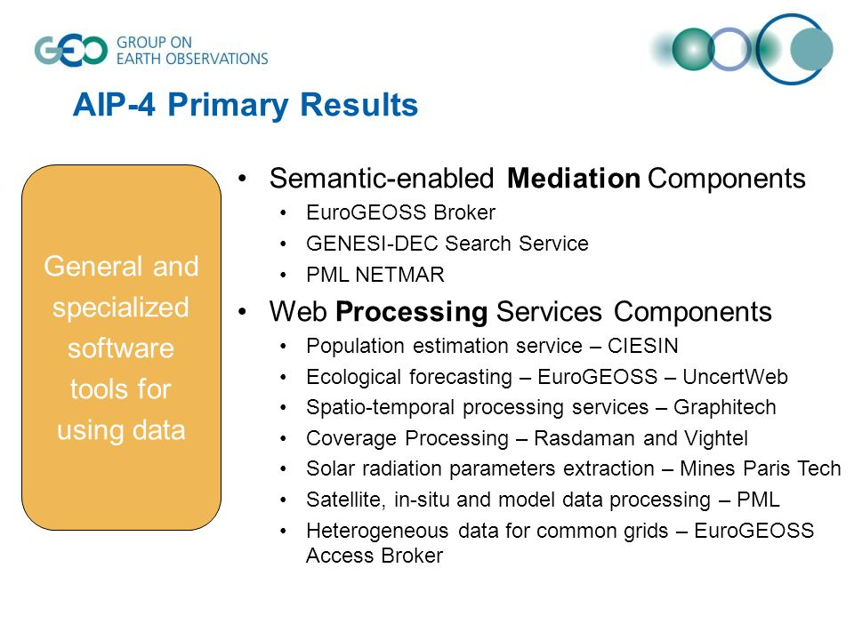 AIP-4 Primary Results Semantic-enabled Mediation Components EuroGEOSS Broker GENESI-DEC Search Service PML NETMAR Web Processing Services Components Population estimation service – CIESIN Ecological forecasting – EuroGEOSS – UncertWeb Spatio-temporal processing services – Graphitech Coverage Processing – Rasdaman and Vightel Solar radiation parameters extraction – Mines Paris Tech Satellite, in-situ and model data processing – PML Heterogeneous data for common grids – EuroGEOSS Access Broker General and specialized software tools for using data