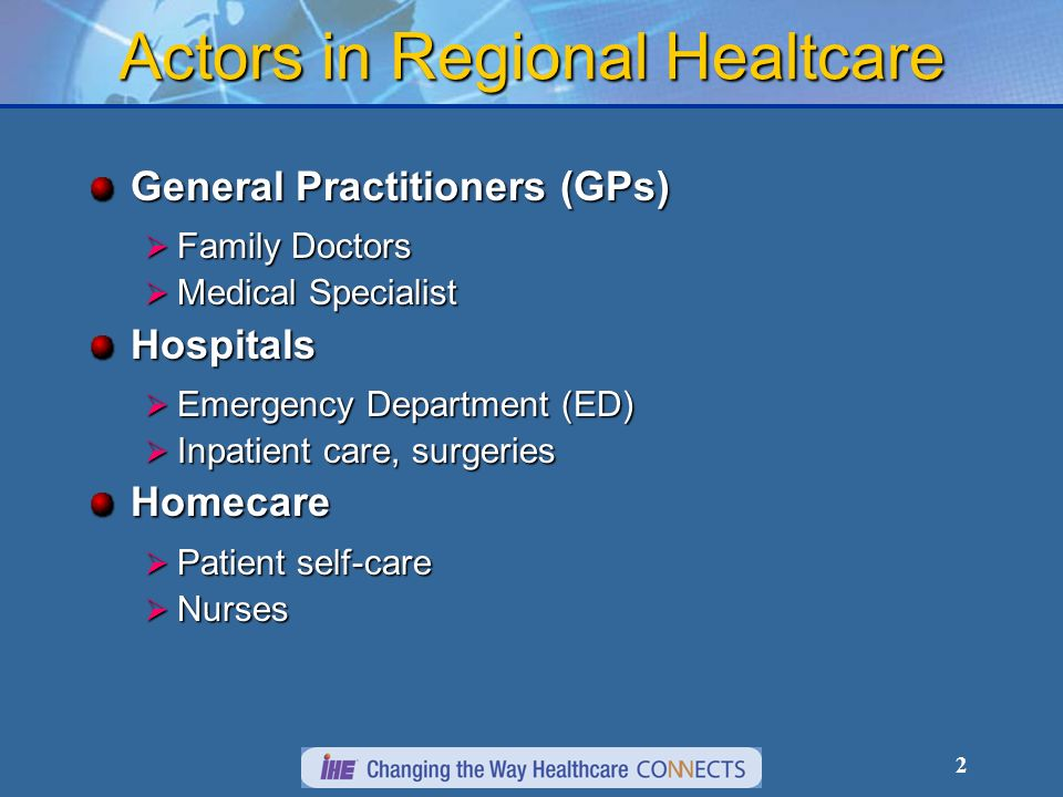 2 Actors in Regional Healtcare General Practitioners (GPs) Family Doctors Family Doctors Medical Specialist Medical SpecialistHospitals Emergency Department (ED) Emergency Department (ED) Inpatient care, surgeries Inpatient care, surgeriesHomecare Patient self-care Patient self-care Nurses Nurses