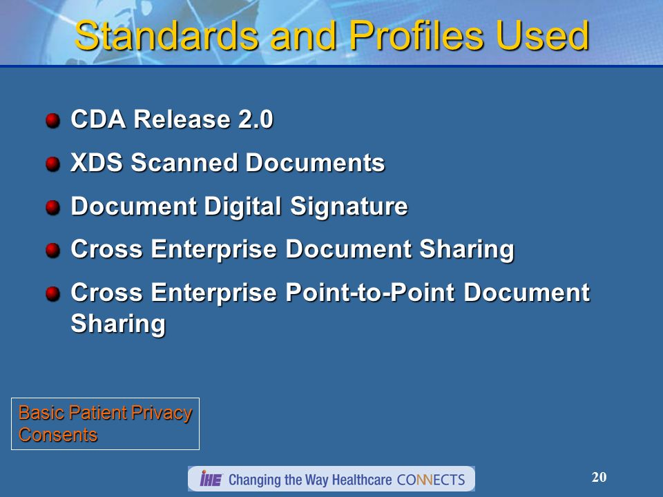 20 Standards and Profiles Used CDA Release 2.0 XDS Scanned Documents Document Digital Signature Cross Enterprise Document Sharing Cross Enterprise Poi