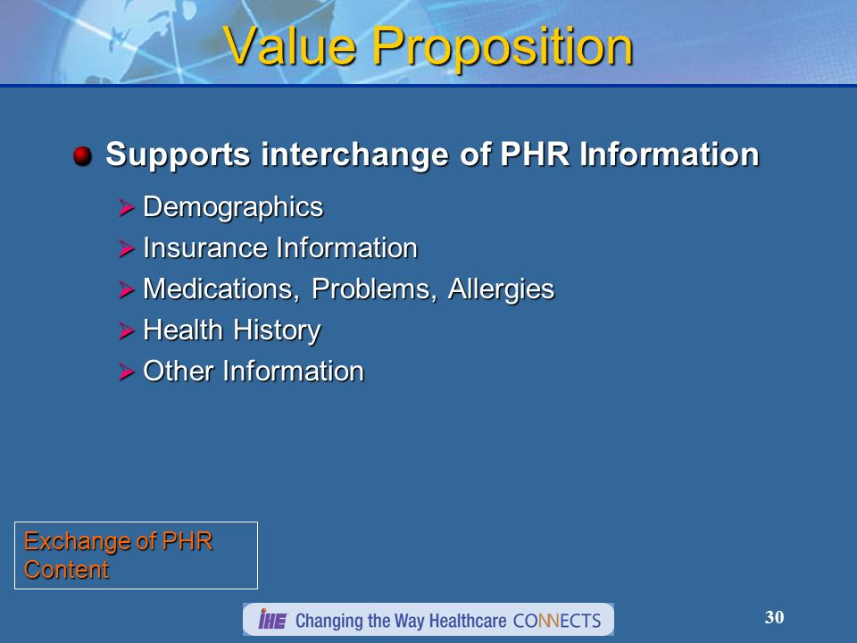 30 Value Proposition Supports interchange of PHR Information Demographics Demographics Insurance Information Insurance Information Medications, Problems, Allergies Medications, Problems, Allergies Health History Health History Other Information Other Information Exchange of PHR Content