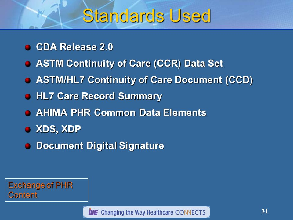 31 Standards Used CDA Release 2.0 ASTM Continuity of Care (CCR) Data Set ASTM/HL7 Continuity of Care Document (CCD) HL7 Care Record Summary AHIMA PHR Common Data Elements XDS, XDP Document Digital Signature Exchange of PHR Content