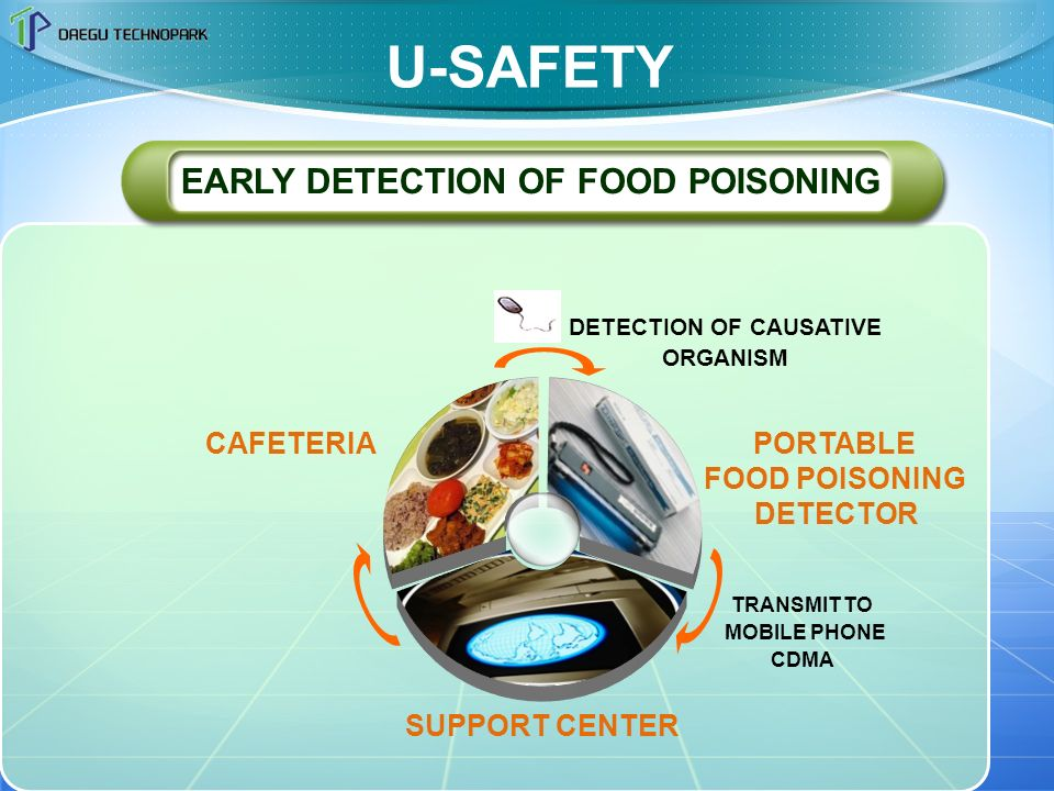 DETECTION OF CAUSATIVE ORGANISM SUPPORT CENTER CAFETERIAPORTABLE FOOD POISONING DETECTOR TRANSMIT TO MOBILE PHONE CDMA EARLY DETECTION OF FOOD POISONING U-SAFETY