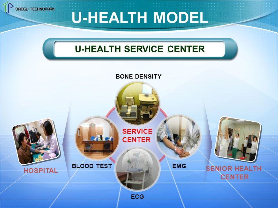 SERVICE CENTER BONE DENSITY ECG BLOOD TESTEMG HOSPITAL SENIOR HEALTH CENTER U-HEALTH SERVICE CENTER U-HEALTH MODEL