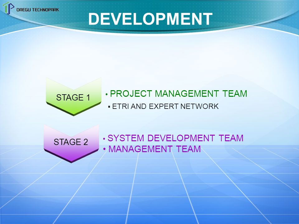 DEVELOPMENT PROJECT MANAGEMENT TEAM ETRI AND EXPERT NETWORK SYSTEM DEVELOPMENT TEAM MANAGEMENT TEAM STAGE 1 STAGE 2