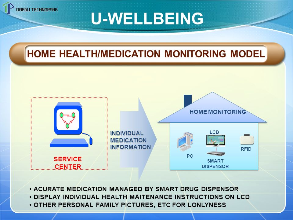HOME MONITORING SMART DISPENSOR LCD PC RFID SERVICE CENTER ACURATE MEDICATION MANAGED BY SMART DRUG DISPENSOR DISPLAY INDIVIDUAL HEALTH MAITENANCE INSTRUCTIONS ON LCD OTHER PERSONAL FAMILY PICTURES, ETC FOR LONLYNESS HOME HEALTH/MEDICATION MONITORING MODEL INDIVIDUALMEDICATIONINFORMATION U-WELLBEING