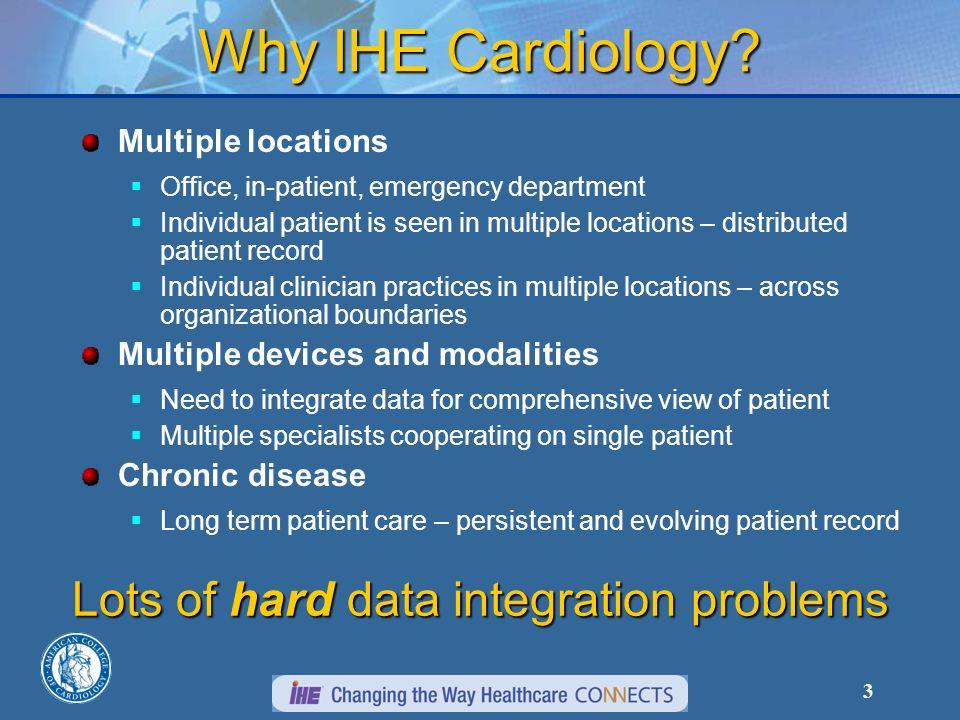 3 Why IHE Cardiology.
