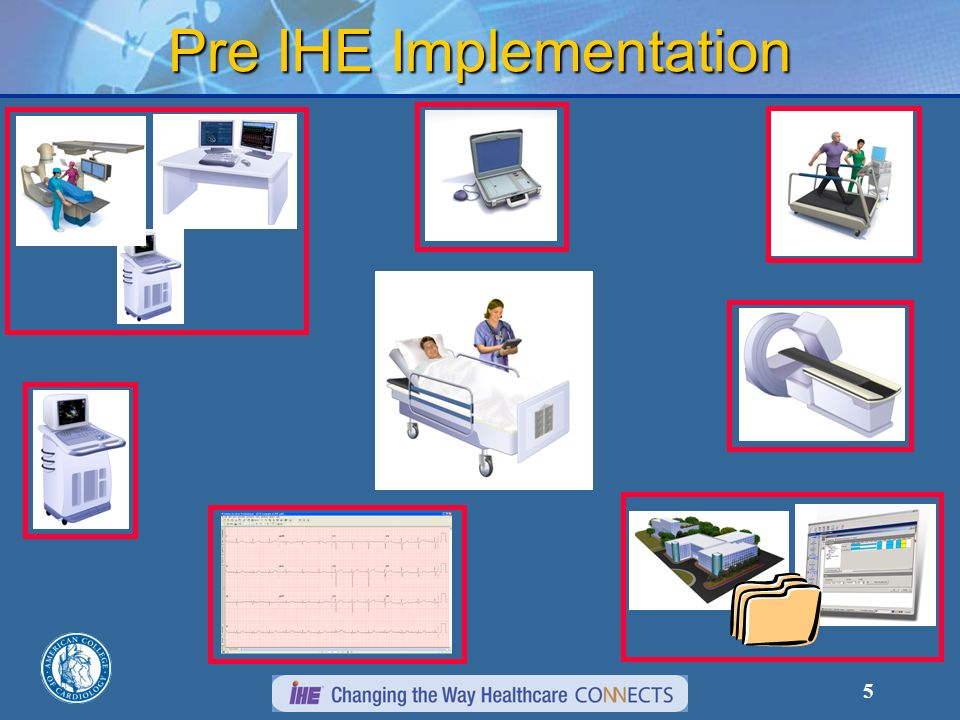 5 Pre IHE Implementation