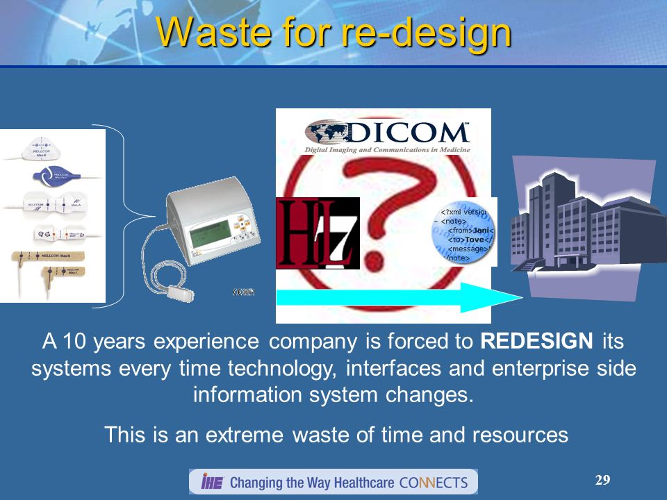 29 Waste for re-design A 10 years experience company is forced to REDESIGN its systems every time technology, interfaces and enterprise side information system changes.