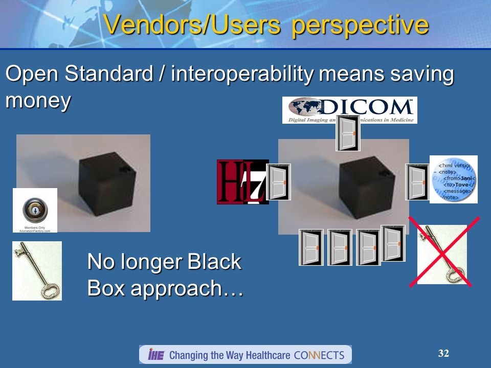 32 Vendors/Users perspective Open Standard / interoperability means saving money No longer Black Box approach…