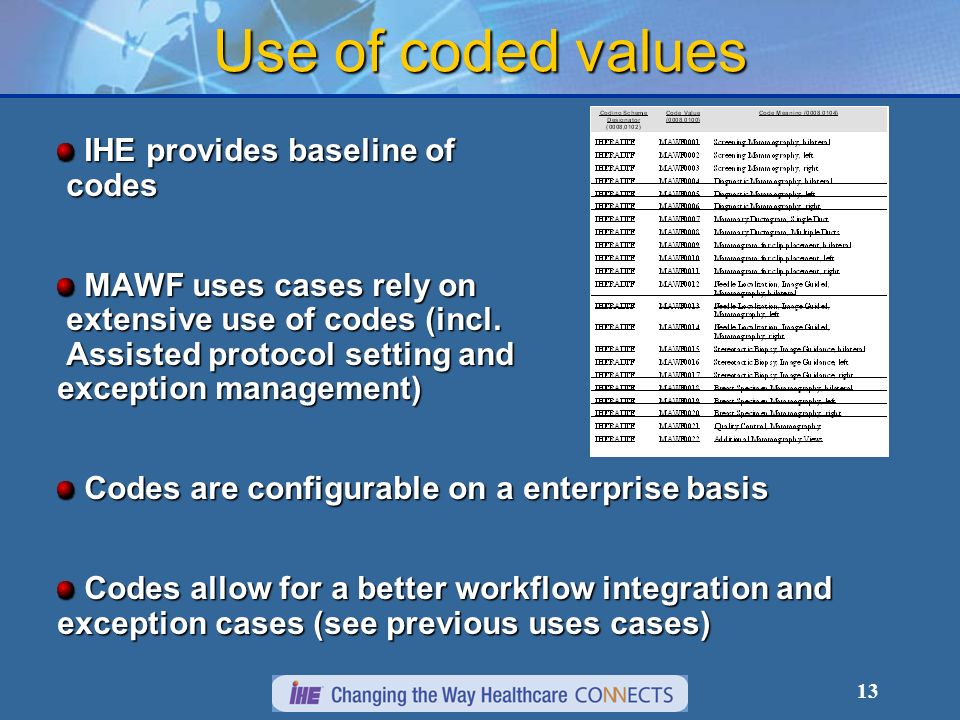 13 Use of coded values IHE provides baseline of codes IHE provides baseline of codes MAWF uses cases rely on extensive use of codes (incl.