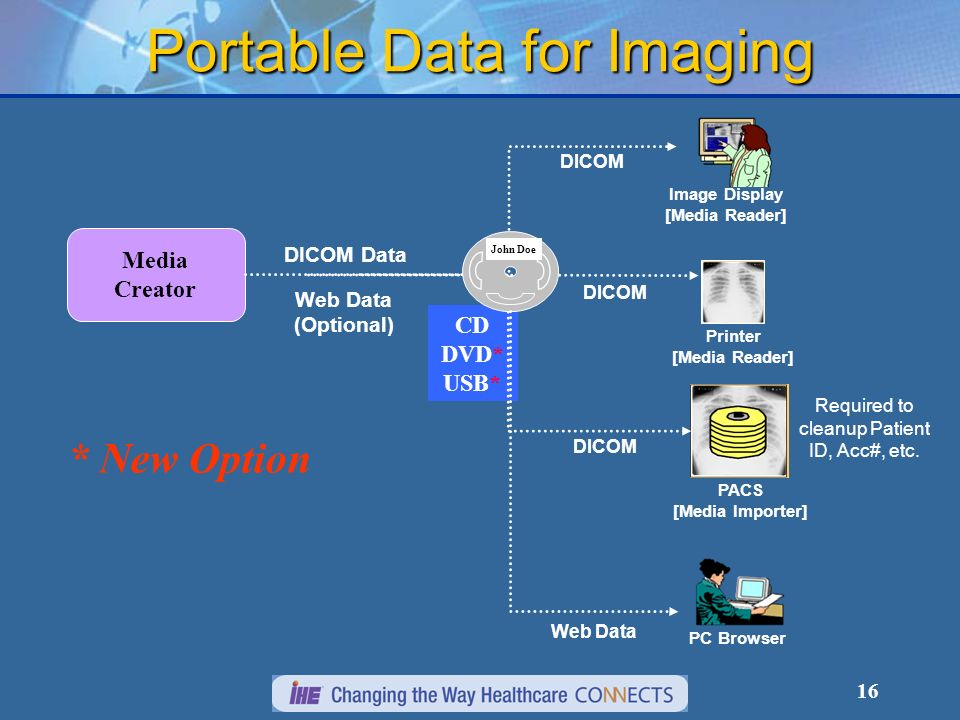 16 Media Creator Printer [Media Reader] Image Display [Media Reader] PACS [Media Importer] CD DVD* USB* John Doe DICOM Data Web Data (Optional) DICOM PC Browser Web Data Required to cleanup Patient ID, Acc#, etc.