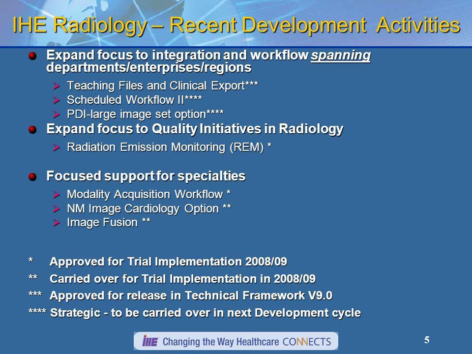 5 IHE Radiology – Recent Development Activities Expand focus to integration and workflow spanning departments/enterprises/regions Teaching Files and Clinical Export*** Teaching Files and Clinical Export*** Scheduled Workflow II**** Scheduled Workflow II**** PDI-large image set option**** PDI-large image set option**** Expand focus to Quality Initiatives in Radiology Radiation Emission Monitoring (REM) * Radiation Emission Monitoring (REM) * Focused support for specialties Modality Acquisition Workflow * Modality Acquisition Workflow * NM Image Cardiology Option ** NM Image Cardiology Option ** Image Fusion ** Image Fusion ** * Approved for Trial Implementation 2008/09 ** Carried over for Trial Implementation in 2008/09 *** Approved for release in Technical Framework V9.0 **** Strategic - to be carried over in next Development cycle