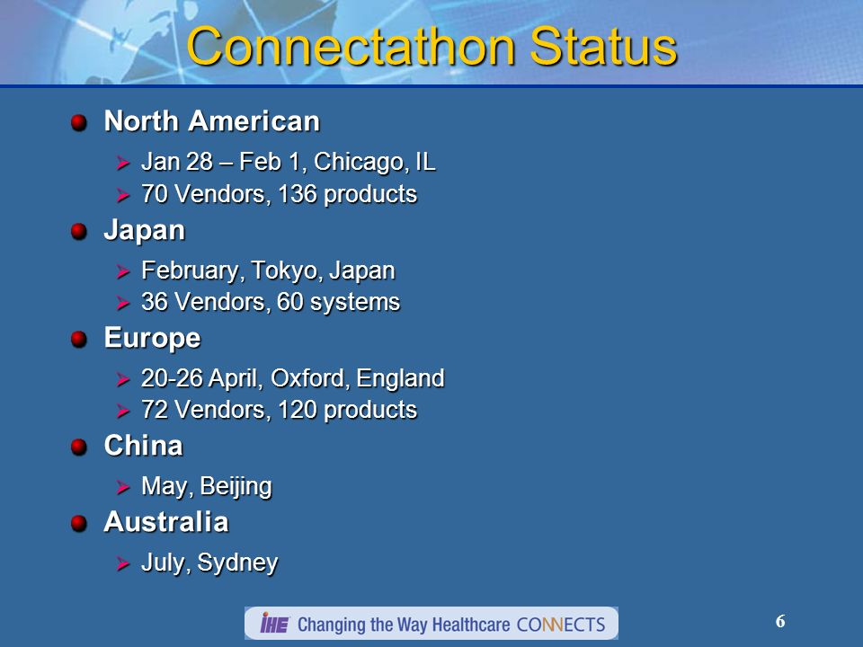 6 Connectathon Status North American Jan 28 – Feb 1, Chicago, IL Jan 28 – Feb 1, Chicago, IL 70 Vendors, 136 products 70 Vendors, 136 productsJapan February, Tokyo, Japan February, Tokyo, Japan 36 Vendors, 60 systems 36 Vendors, 60 systemsEurope 20-26 April, Oxford, England 20-26 April, Oxford, England 72 Vendors, 120 products 72 Vendors, 120 productsChina May, Beijing May, BeijingAustralia July, Sydney July, Sydney