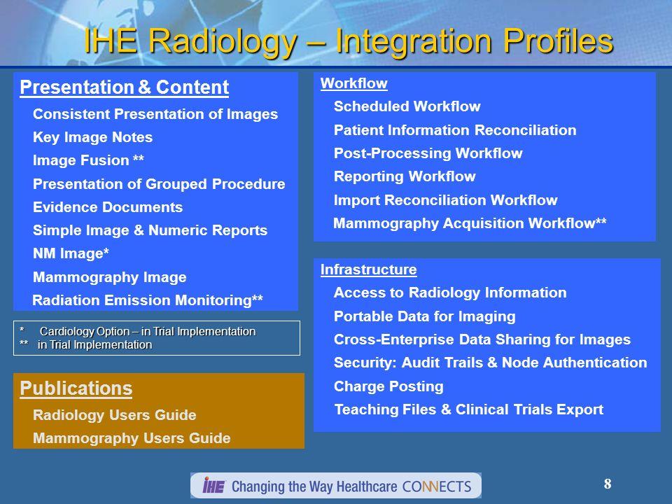 19 PDI Use Case for External Acquisition Radiology Enterprise A Radiology Enterprise B Provider A Radiology Site B PACS A Portable Data Creator Patient Data 2.