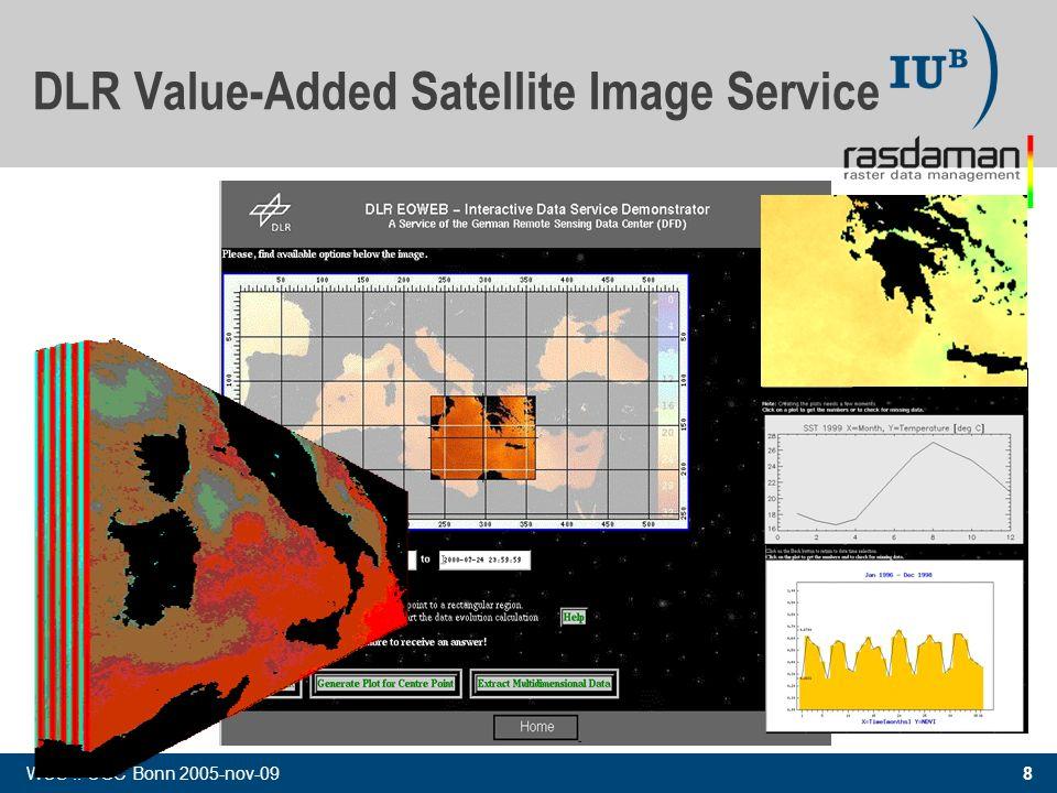 8 WCS :: OGC Bonn 2005-nov-09 DLR Value-Added Satellite Image Service