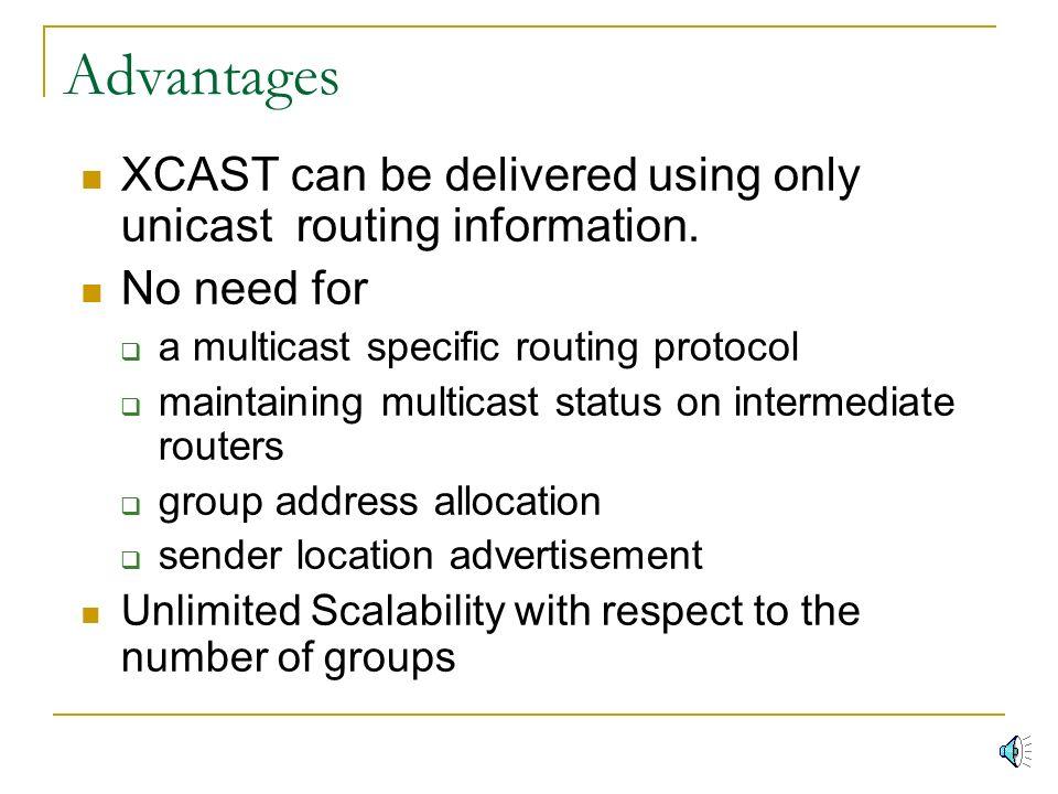 SFC USM AIT Internet What XCAST (eXplicit Multi-Unicast) is. Instead of a group address, an explicit list of unicast destination addresses is stored i