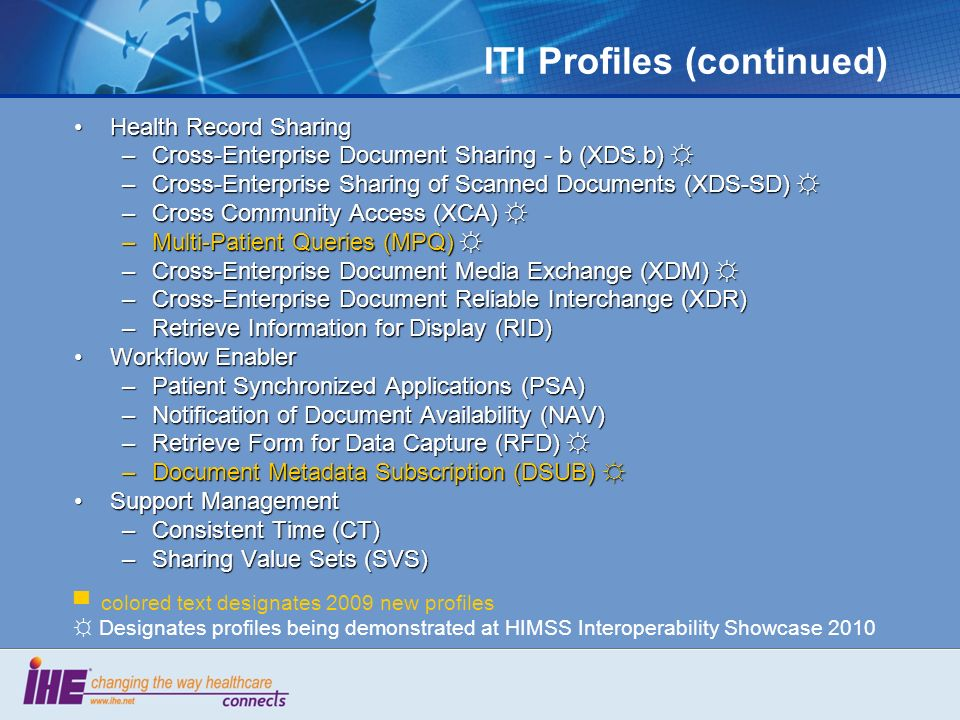 ITI Profiles (continued) Health Record SharingHealth Record Sharing –Cross-Enterprise Document Sharing - b (XDS.b) –Cross-Enterprise Document Sharing - b (XDS.b) –Cross-Enterprise Sharing of Scanned Documents (XDS-SD) –Cross-Enterprise Sharing of Scanned Documents (XDS-SD) –Cross Community Access (XCA) –Cross Community Access (XCA) –Multi-Patient Queries (MPQ) –Multi-Patient Queries (MPQ) –Cross-Enterprise Document Media Exchange (XDM) –Cross-Enterprise Document Media Exchange (XDM) –Cross-Enterprise Document Reliable Interchange (XDR) –Retrieve Information for Display (RID) Workflow EnablerWorkflow Enabler –Patient Synchronized Applications (PSA) –Notification of Document Availability (NAV) –Retrieve Form for Data Capture (RFD) –Retrieve Form for Data Capture (RFD) –Document Metadata Subscription (DSUB) –Document Metadata Subscription (DSUB) Support ManagementSupport Management –Consistent Time (CT) –Sharing Value Sets (SVS) colored text designates 2009 new profiles Designates profiles being demonstrated at HIMSS Interoperability Showcase 2010