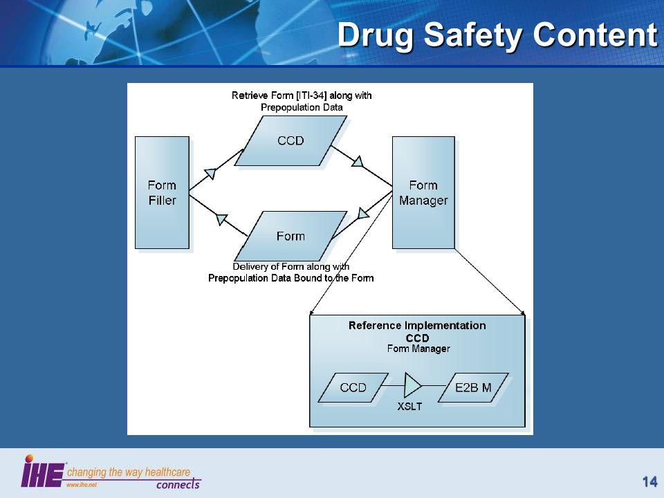 14 Drug Safety Content