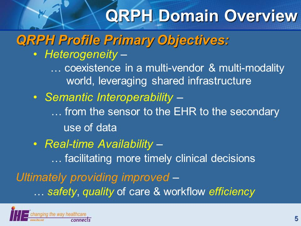 36 QRPH & Meaningful Use US Meaningful Use of An EHR –Improve quality, safety, efficiency, and reduce health disparities –Improve population and public health