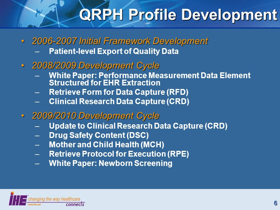 7 CRD Update CRD Profile Update Clinical Research Document Trial Implementation