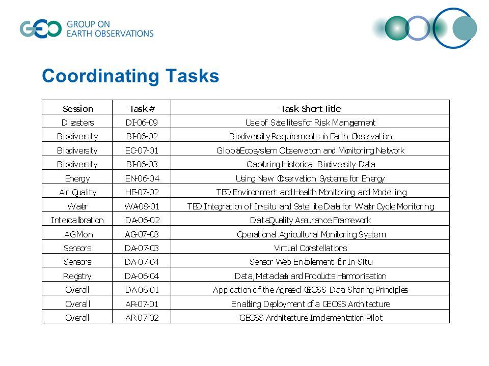 Coordinating Tasks