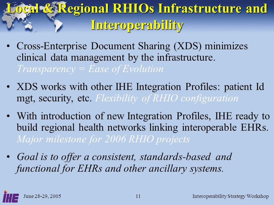 June 28-29, 2005Interoperability Strategy Workshop11 Local & Regional RHIOs Infrastructure and Interoperability Cross-Enterprise Document Sharing (XDS
