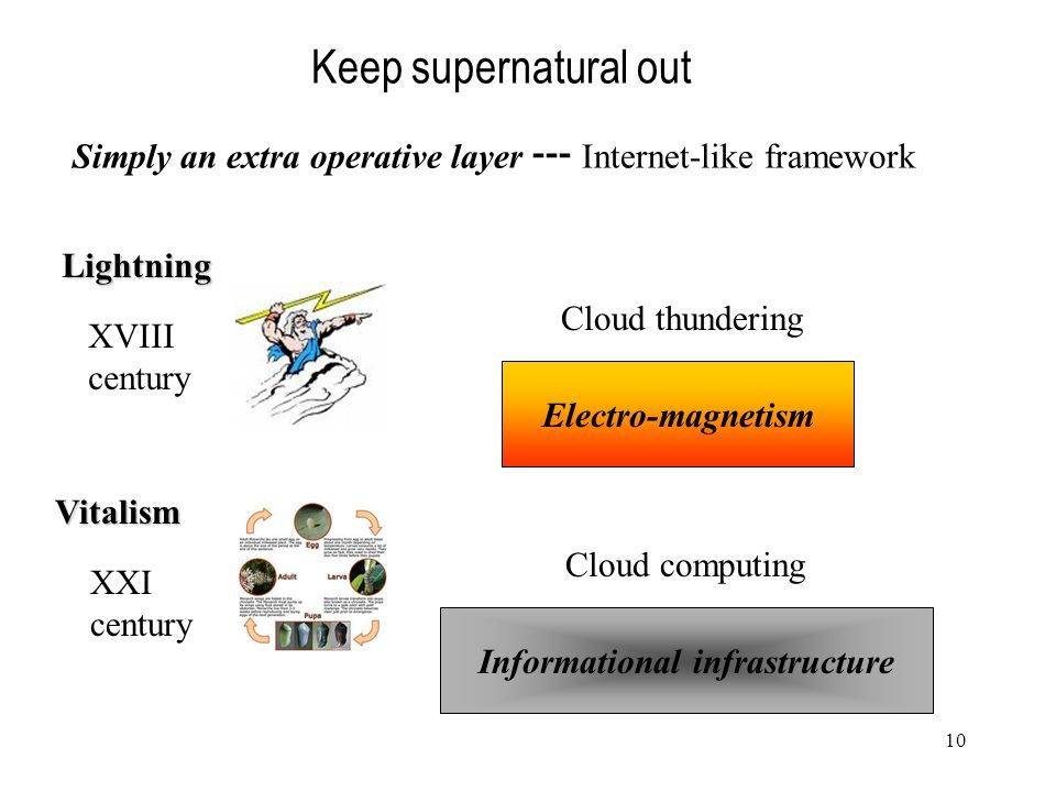 10 Keep supernatural out Cloud thundering Cloud computing Simply an extra operative layer --- Internet-like framework XVIII century XXI century Lightning Vitalism Electro-magnetism Informational infrastructure