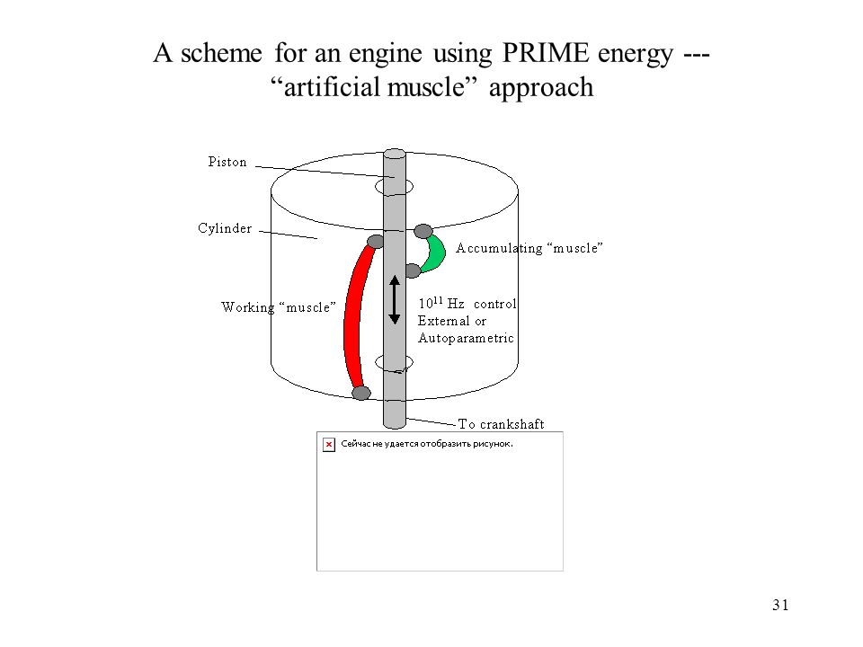 31 A scheme for an engine using PRIME energy --- artificial muscle approach