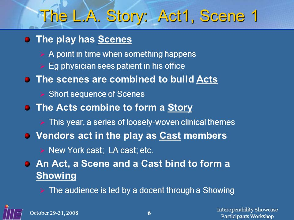Interoperability Showcase Participants Workshop October 29-31, 2008 6 The L.A. Story: Act1, Scene 1 The L.A. Story: Act1, Scene 1 The play has Scenes