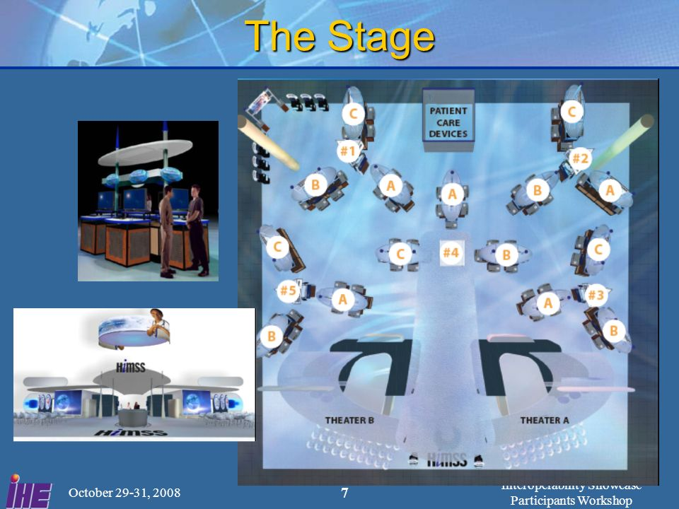 Interoperability Showcase Participants Workshop October 29-31, 2008 7 The Stage