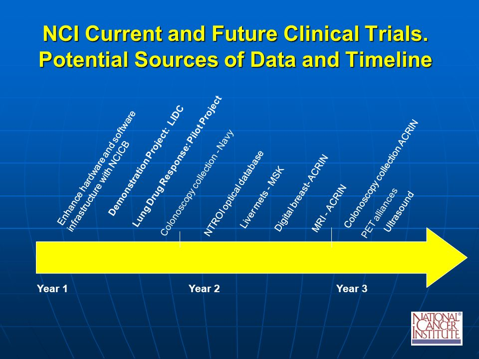 NCI Current and Future Clinical Trials.