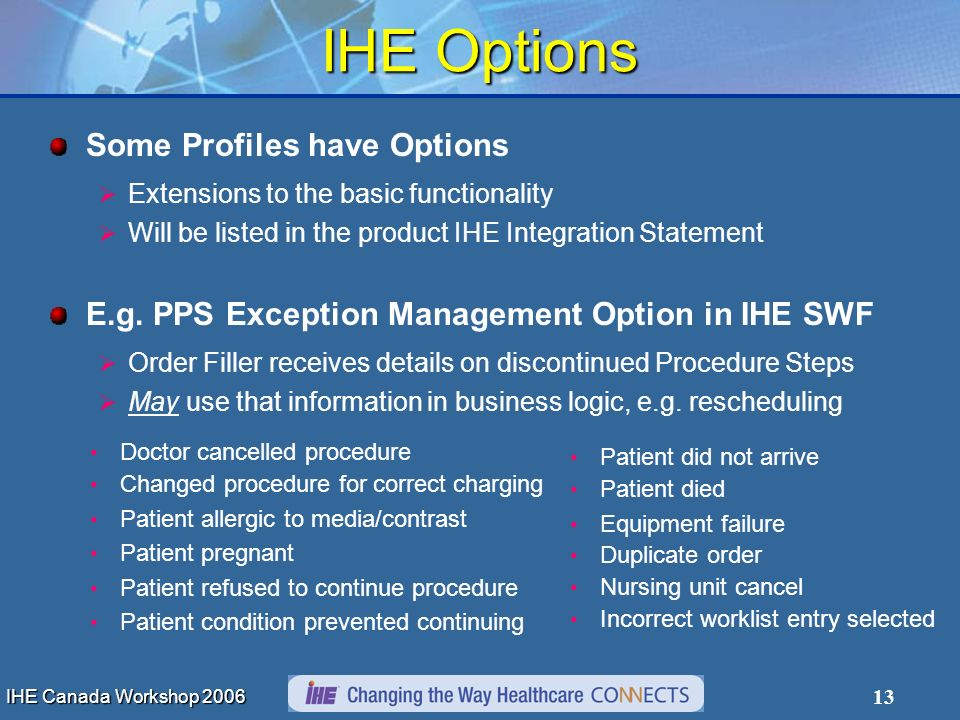 IHE Canada Workshop 2006 13 IHE Options Some Profiles have Options Extensions to the basic functionality Will be listed in the product IHE Integration