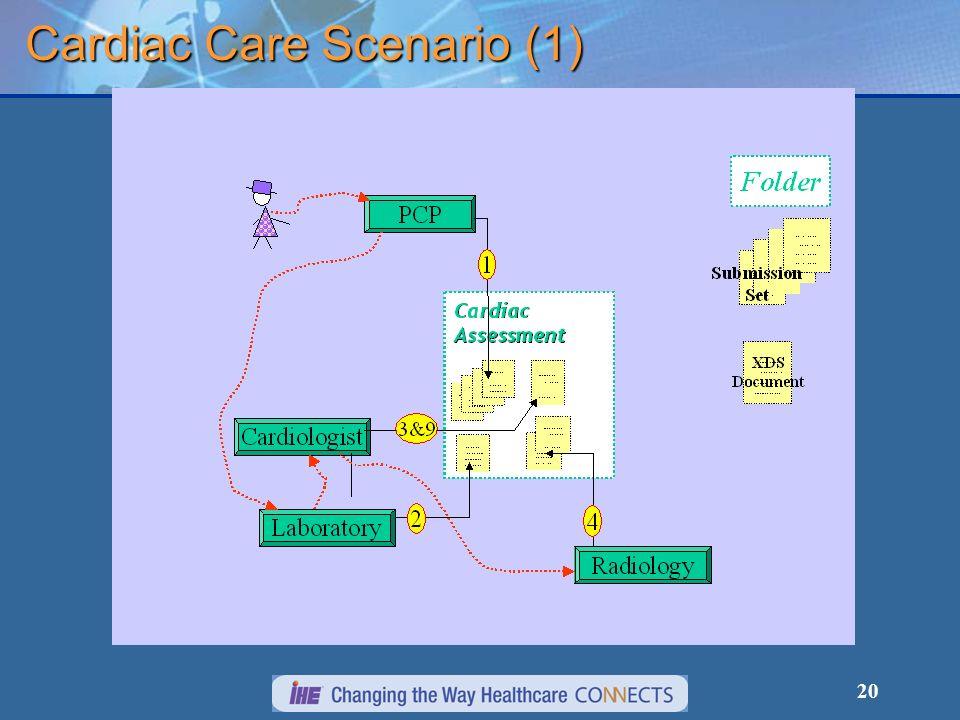 20 Cardiac Care Scenario (1)