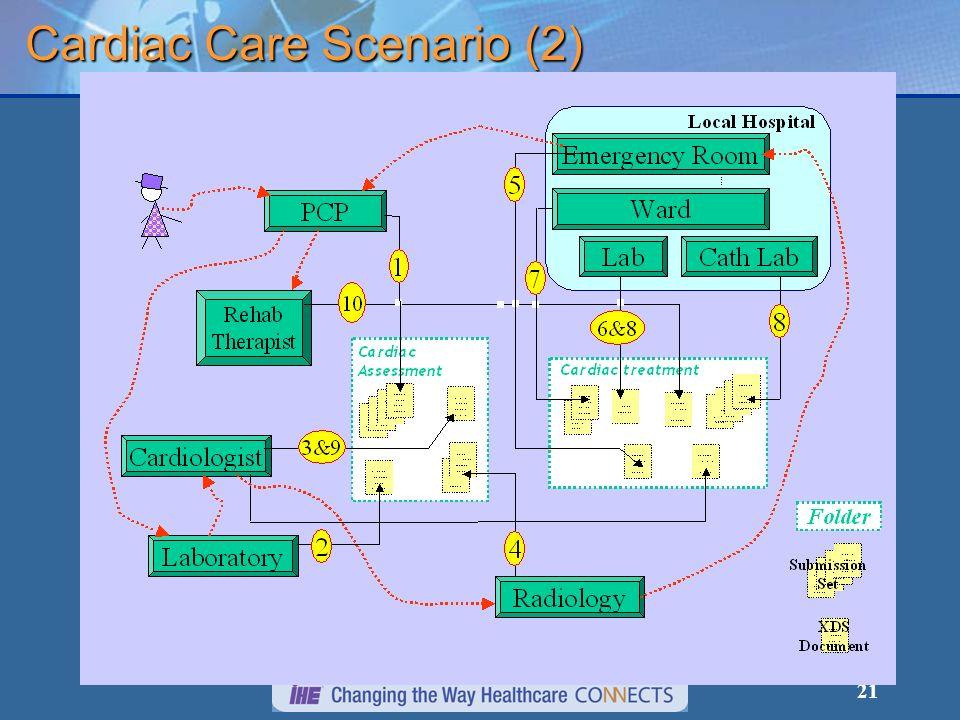 21 Cardiac Care Scenario (2)
