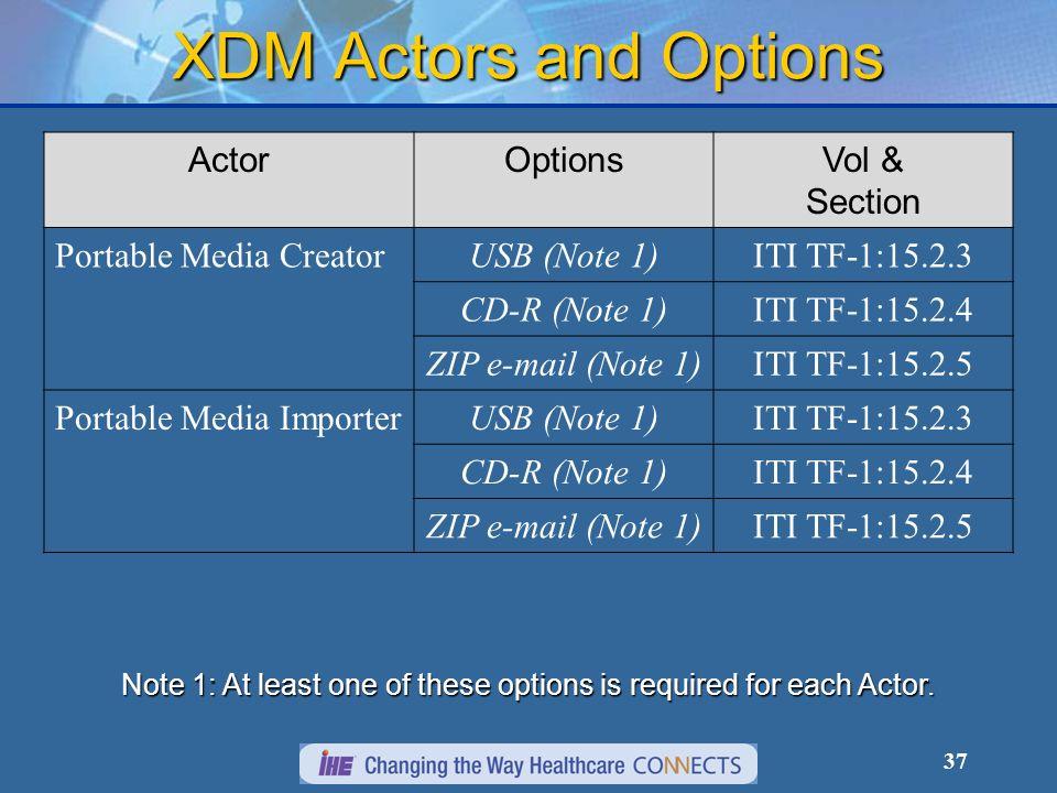 37 XDM Actors and Options ActorOptionsVol & Section Portable Media CreatorUSB (Note 1)ITI TF-1:15.2.3 CD-R (Note 1)ITI TF-1:15.2.4 ZIP e-mail (Note 1)