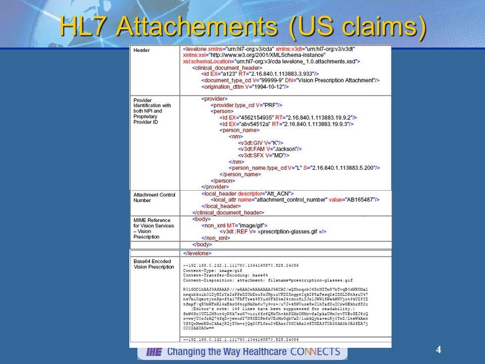 4 HL7 Attachements (US claims)