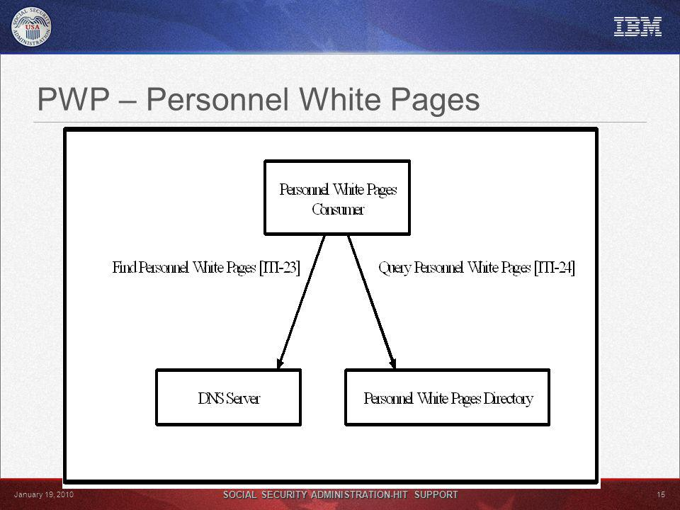 SOCIAL SECURITY ADMINISTRATION-HIT SUPPORT 15 January 19, 2010 PWP – Personnel White Pages