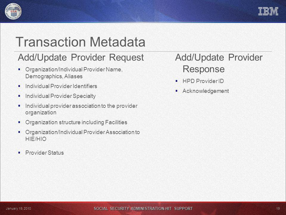 SOCIAL SECURITY ADMINISTRATION-HIT SUPPORT 19 January 19, 2010 Transaction Metadata Add/Update Provider Request Organization/Individual Provider Name, Demographics, Aliases Individual Provider Identifiers Individual Provider Specialty Individual provider association to the provider organization Organization structure including Facilities Organization/Individual Provider Association to HIE/HIO Provider Status Add/Update Provider Response HPD Provider ID Acknowledgement