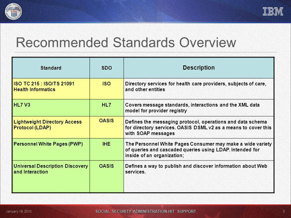 SOCIAL SECURITY ADMINISTRATION-HIT SUPPORT 3 January 19, 2010 Recommended Standards Overview StandardSDO Description ISO TC 215 : ISO/TS Health Informatics ISODirectory services for health care providers, subjects of care, and other entities HL7 V3HL7Covers message standards, interactions and the XML data model for provider registry Lightweight Directory Access Protocol (LDAP) OASIS Defines the messaging protocol, operations and data schema for directory services.