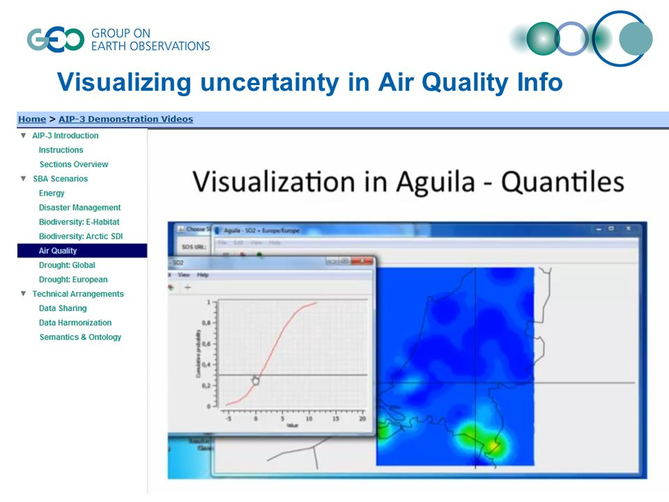 Visualizing uncertainty in Air Quality Info
