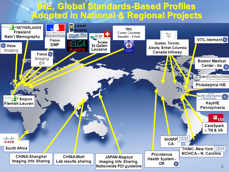8 8 IHE, Global Standards-Based Profiles Adopted in National & Regional Projects Quebec, Toronto, Alberta, British Columbia Canada Infoway THINC- New
