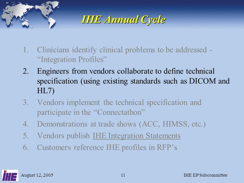 August 12, 2005IHE EP Subcommittee10 Cardiology Example (Year 1) The Planning Committee identified three initial clinical problems to be addressed: 1.The ability to view an ECG from many locations - quickly and easily 2.Lab systems integration of patient, order, and procedure information in an Echo Lab, including mobile echo 3.Lab systems integration of patient, order, and procedure information in a Cath Lab, including angio, hemo, and IVUS Retrieve ECG for Display Echocardiography Workflow Cardiac Catheterization Workflow