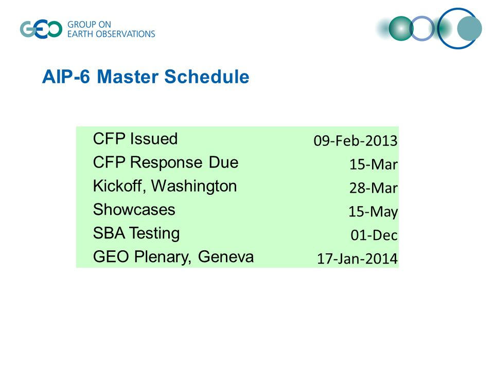 AIP-6 Master Schedule CFP Issued 09-Feb-2013 CFP Response Due 15-Mar Kickoff, Washington 28-Mar Showcases 15-May SBA Testing 01-Dec GEO Plenary, Genev