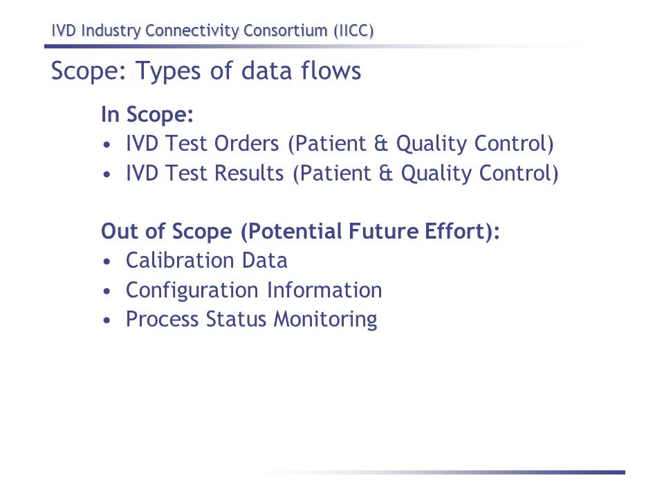 IVD Industry Connectivity Consortium (IICC) Scope: Types of data flows In Scope: IVD Test Orders (Patient & Quality Control) IVD Test Results (Patient