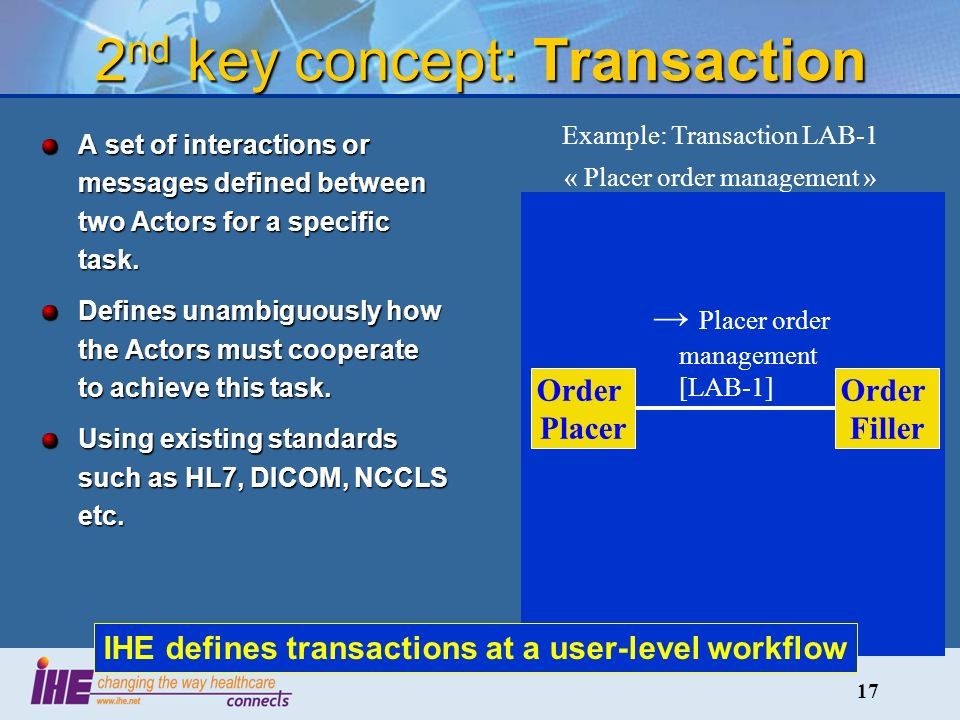 17 2 nd key concept: Transaction A set of interactions or messages defined between two Actors for a specific task.