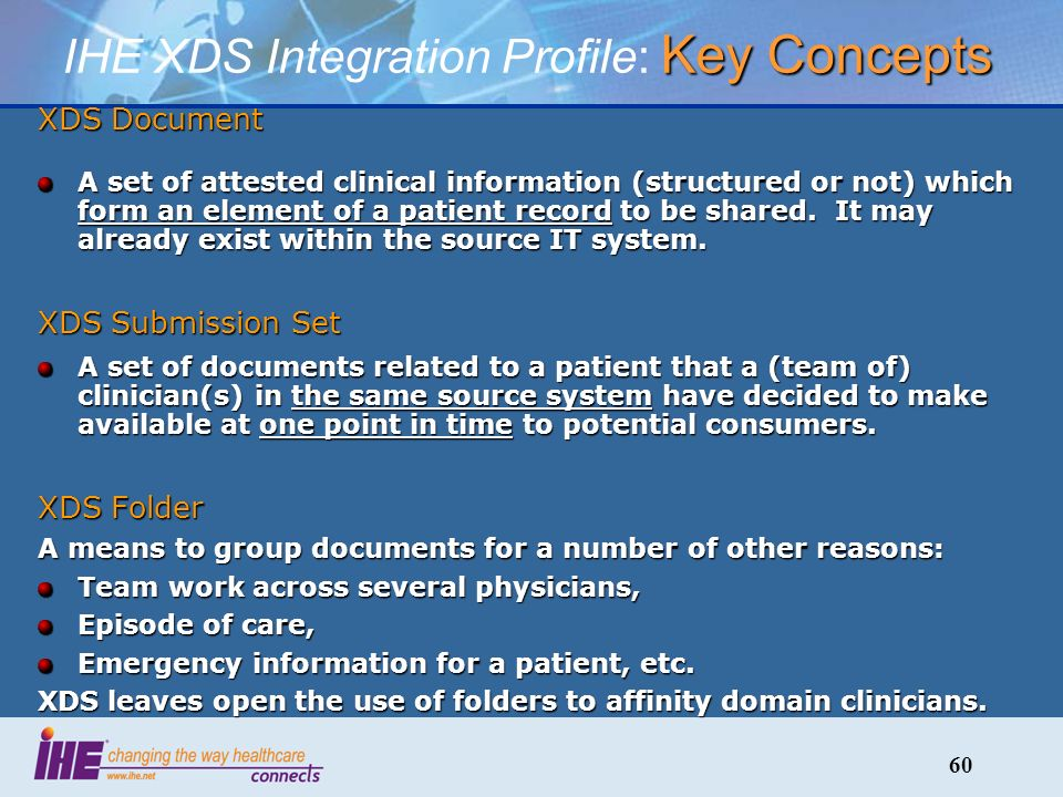 60 XDS Document A set of attested clinical information (structured or not) which form an element of a patient record to be shared.