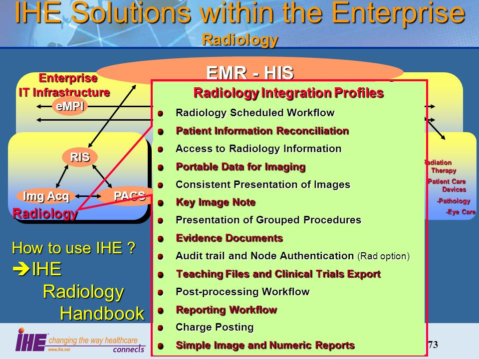 73 IHE Solutions within the Enterprise Radiology Radiology CardiologyLaboratory Enterprise IT Infrastructure Enterprise IT Infrastructure EMR - HIS RIS PACS Img Acq CIS CathECG LIS Auto Mgr Analyzer -Radiation Therapy -Patient Care Devices -Patient Care Devices -Pathology -Pathology -Eye Care -Eye CareeMPI User Auth Radiology Integration Profiles Radiology Scheduled Workflow Patient Information Reconciliation Access to Radiology Information Portable Data for Imaging Consistent Presentation of Images Key Image Note Presentation of Grouped Procedures Evidence Documents Audit trail and Node Authentication (Rad option) Teaching Files and Clinical Trials Export Post-processing Workflow Reporting Workflow Charge Posting Simple Image and Numeric Reports How to use IHE .